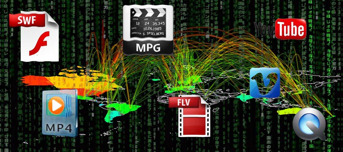Video Formatting | Video Transfer